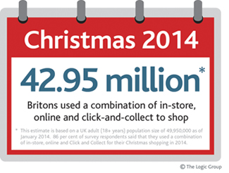 UK consumers will increasingly turn to tap and pay by Christmas 2015