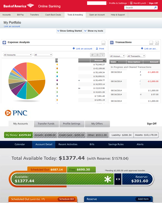 bank of americas budget and track and pncs virtual wallet money bar