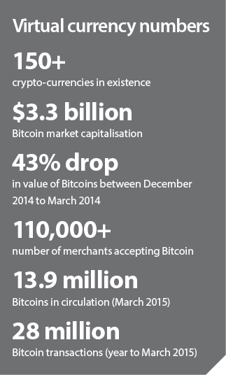 Decrypting the crypto-currency phenomenon