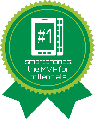 smartphones: the MVP for millennials image