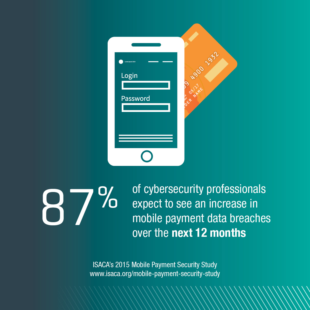 Cybersecurity in mobile payments