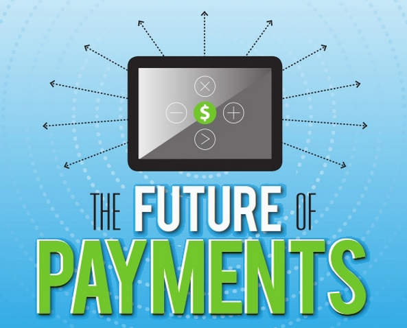 Asia Pacific study of digital payment adoption