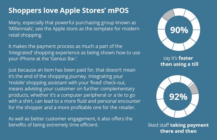 MPOS - retail mobilisation