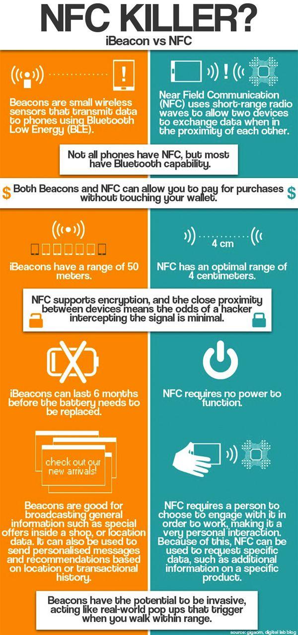 BLE-NFC-killer-infographic