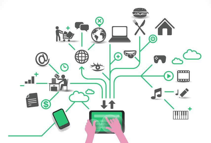 advances technological capabilities driven payment network retail iot fintech