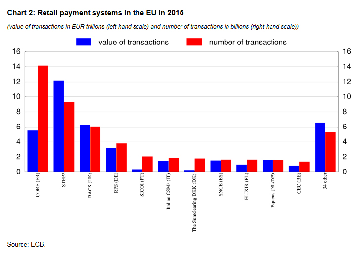 retail-payment-systems-in-the-eu-in-2015