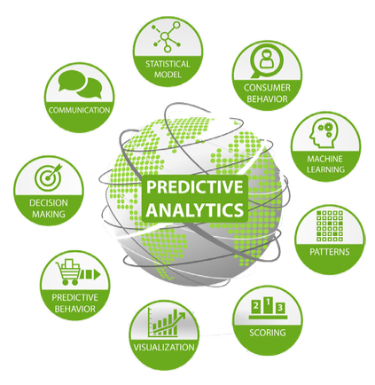 Predictive analytics in forex trading