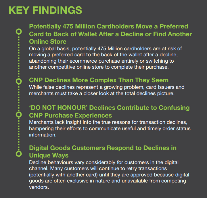 Card Not Present Key findings