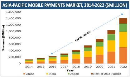 nicaragua mobile market penetration