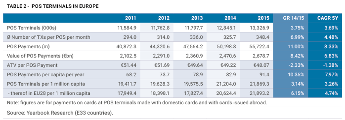 payments cards in europe