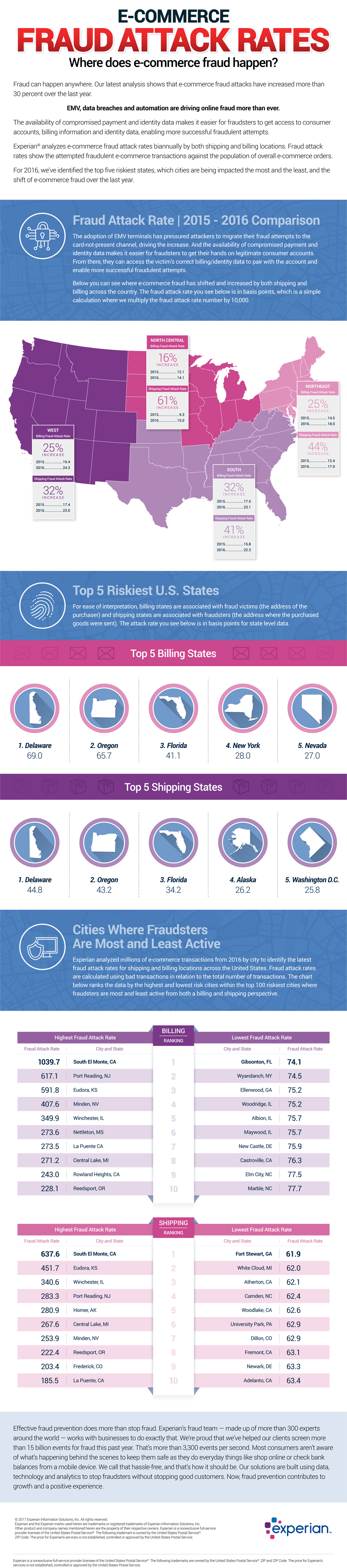 US e-commerce fraud heatmap-infographic-2016