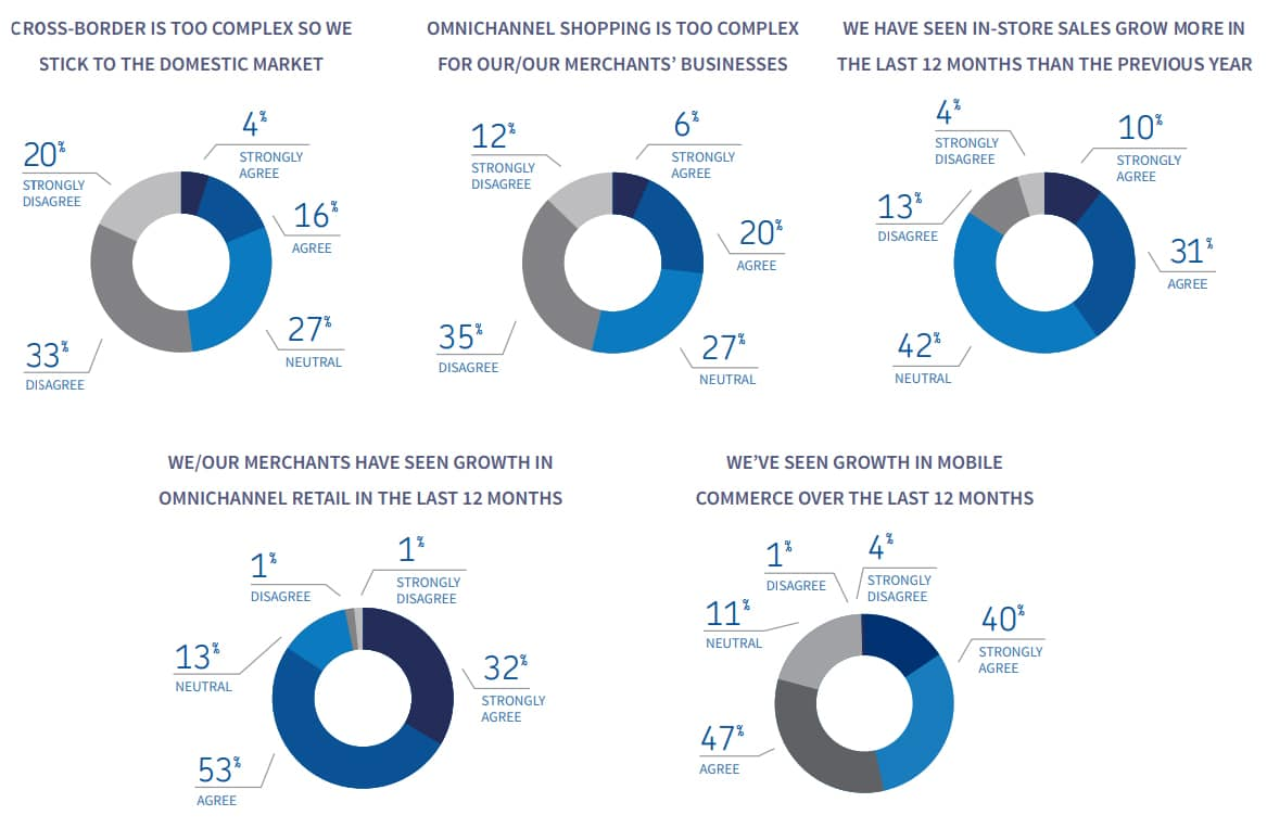 annual report reveals crossborder ecommerce trends in 2017