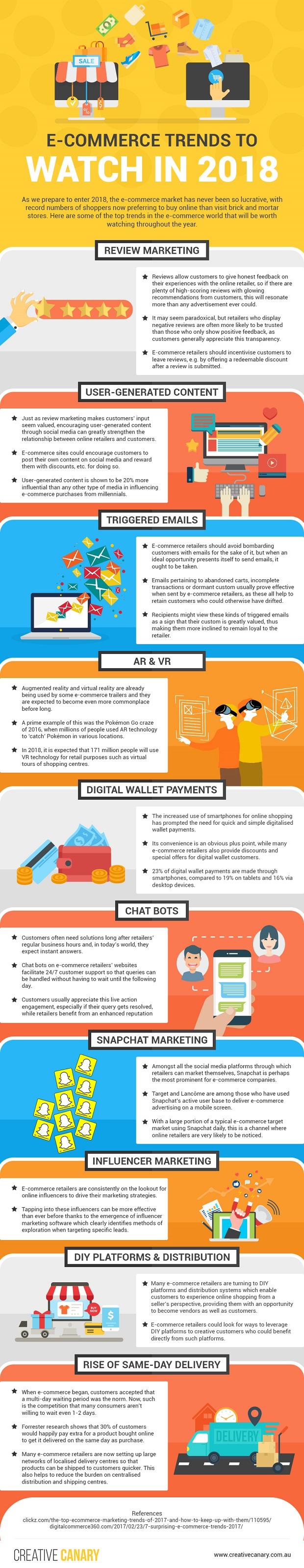10-e-commerce-trends