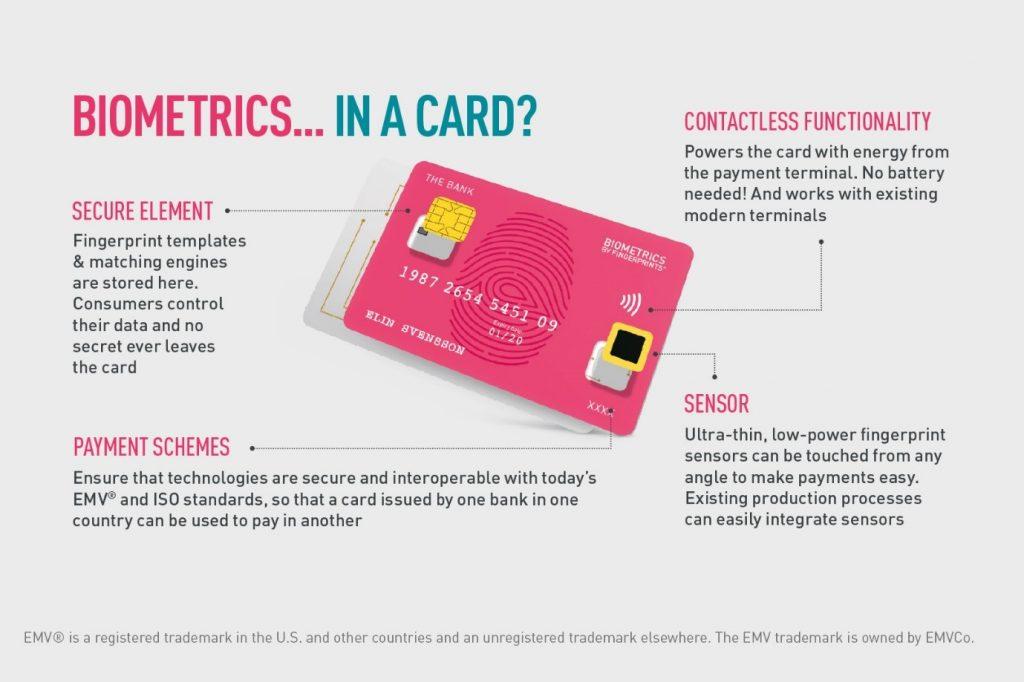 biometric smartcard