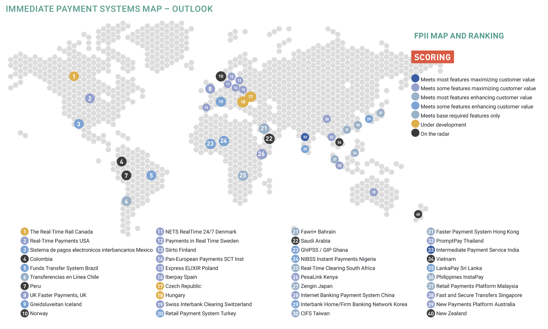 FIS REPORT TRACKS GLOBAL TREND TO FASTER PAYMENTS - Payments