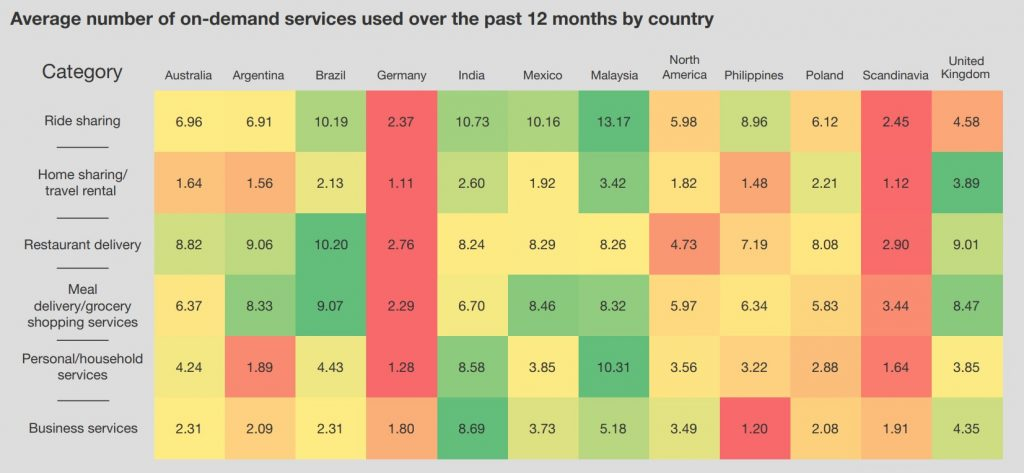 Average number of on-demand services used over the past 12 months by country