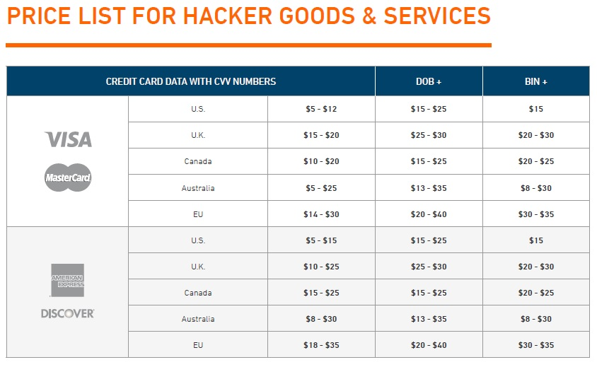 Price list for Hackers goods and services