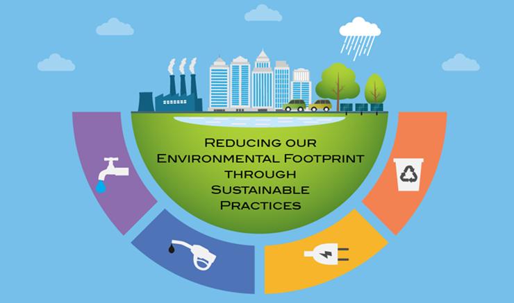 Worldline and sustainability