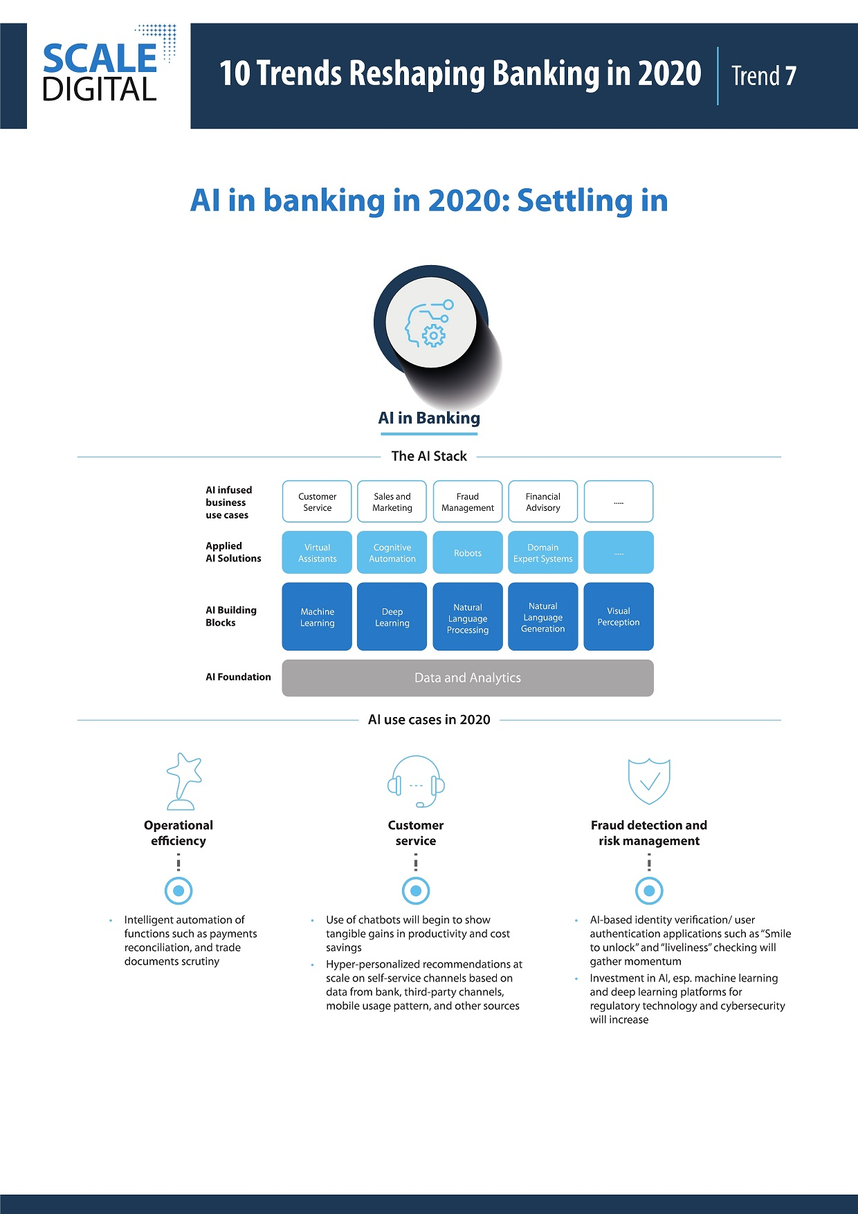 Trends-2020-ai-banking