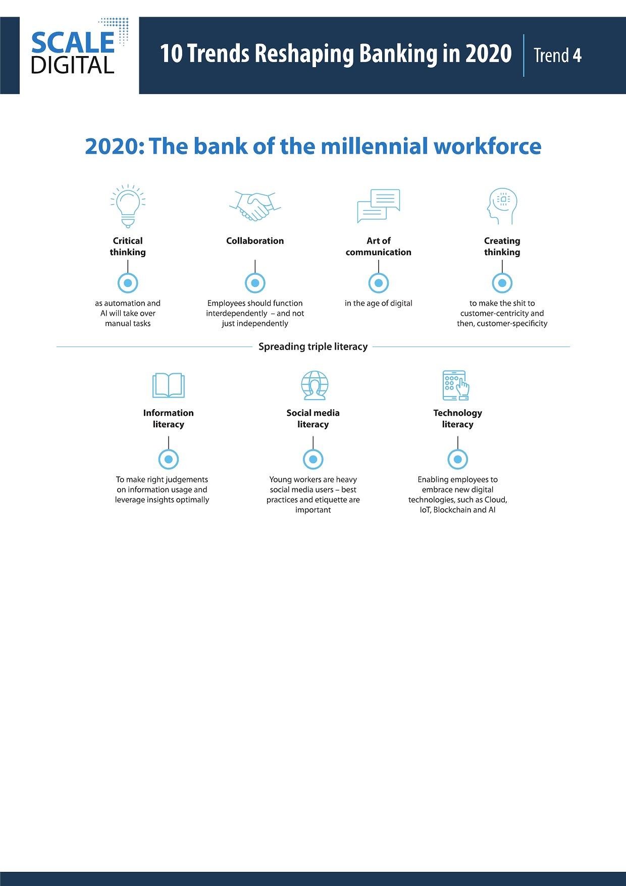 Trends-2020-millennial