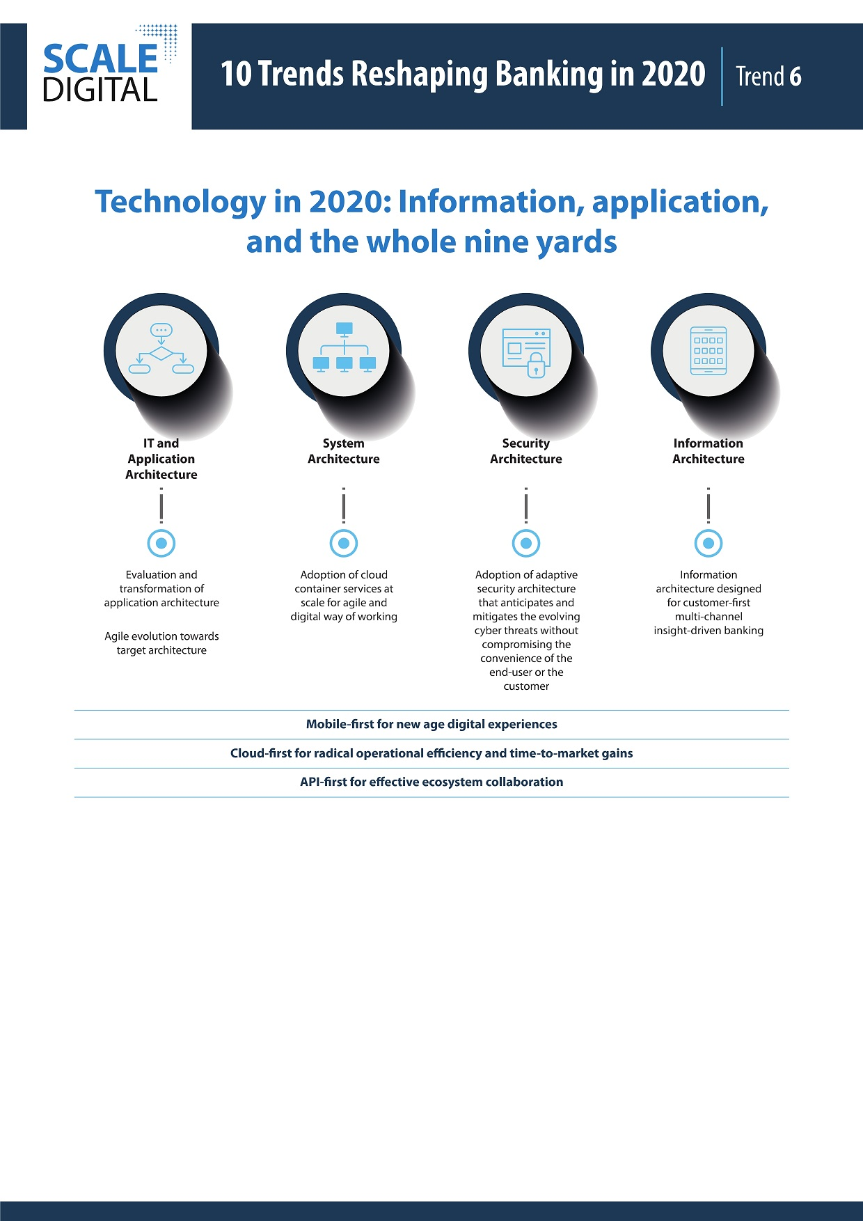 Trends-2020-technology-consumer-engagement