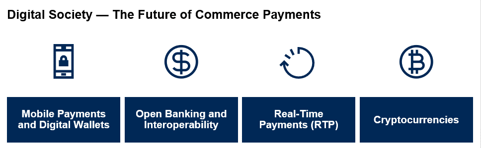 Research Note: The future of digital commerce and payments in a digital society