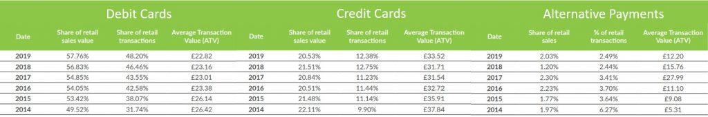 BRC Payment Survey 2020 2