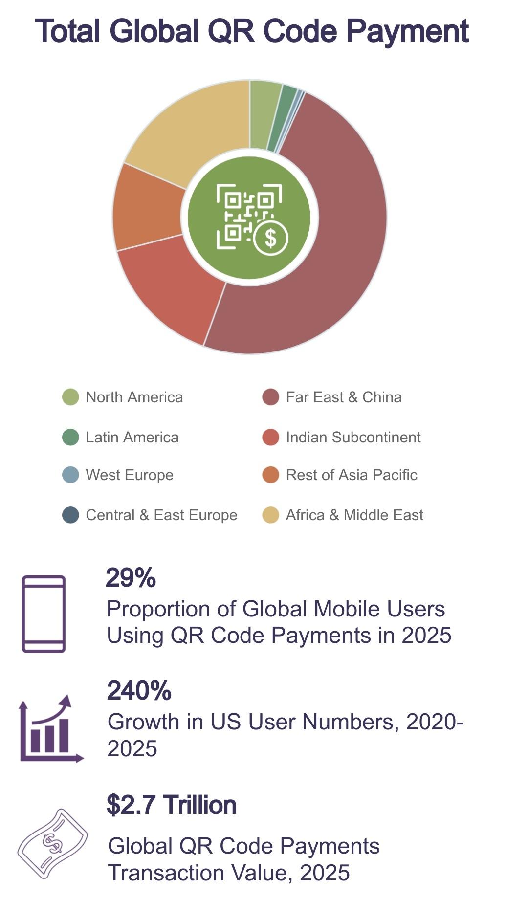 QR Codes in 2025