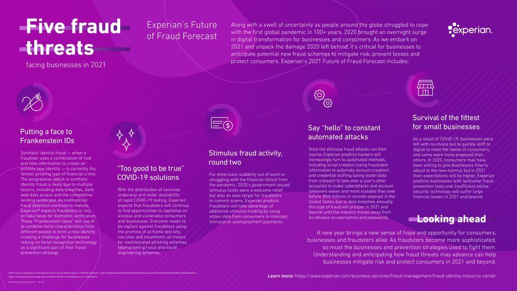 Future of Fraud Forecast