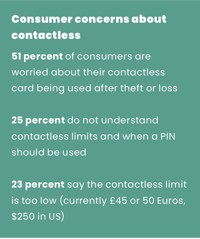 Consumer concerns about contactless